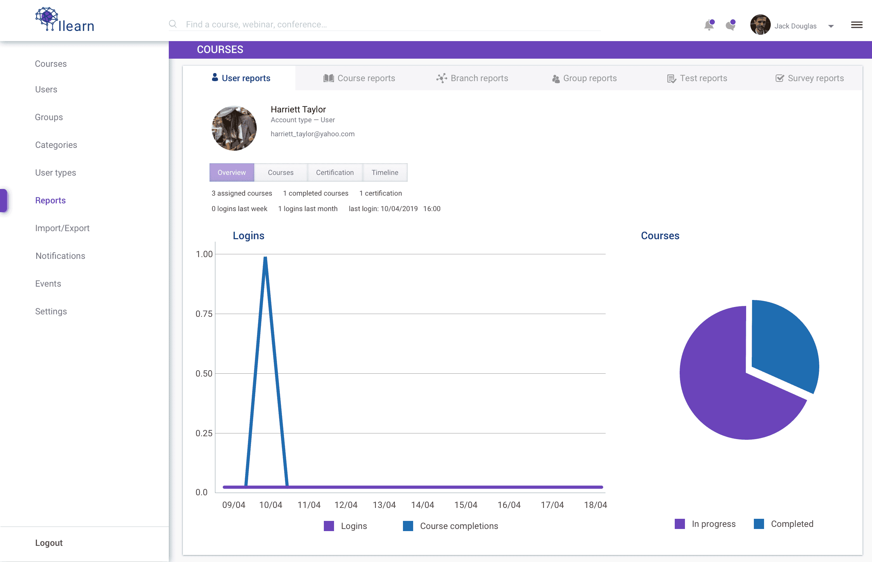 admin reports