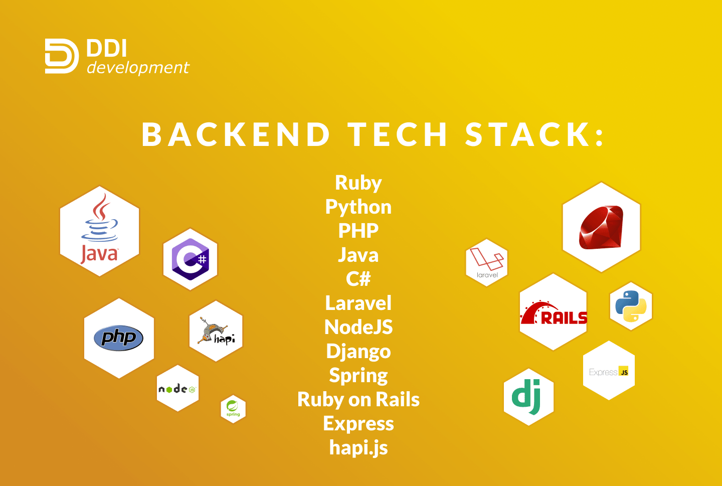 backend languages 2020