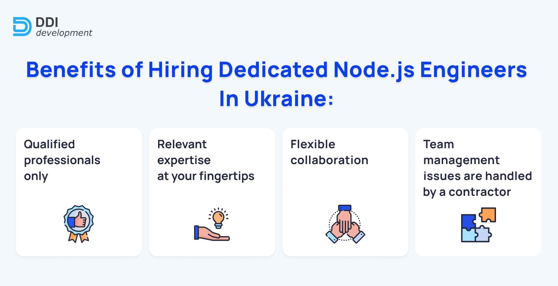 Hiring Dedicated Node.js Engineers