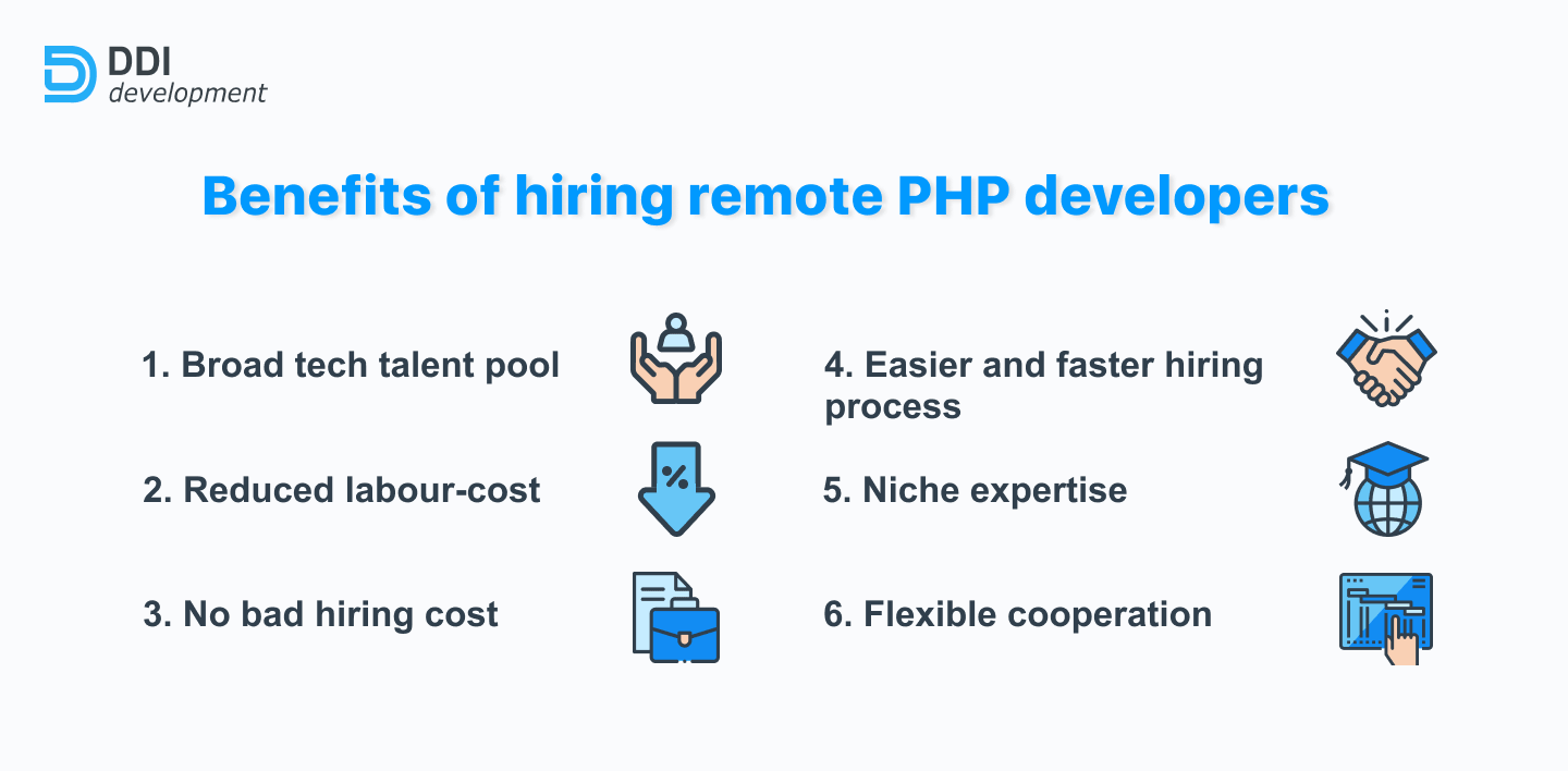 benefits of hiring remote php developers