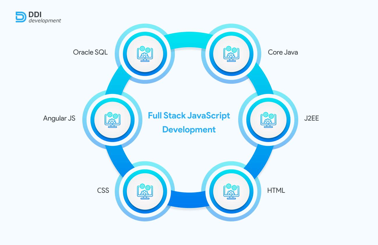 benefits of javascript web development