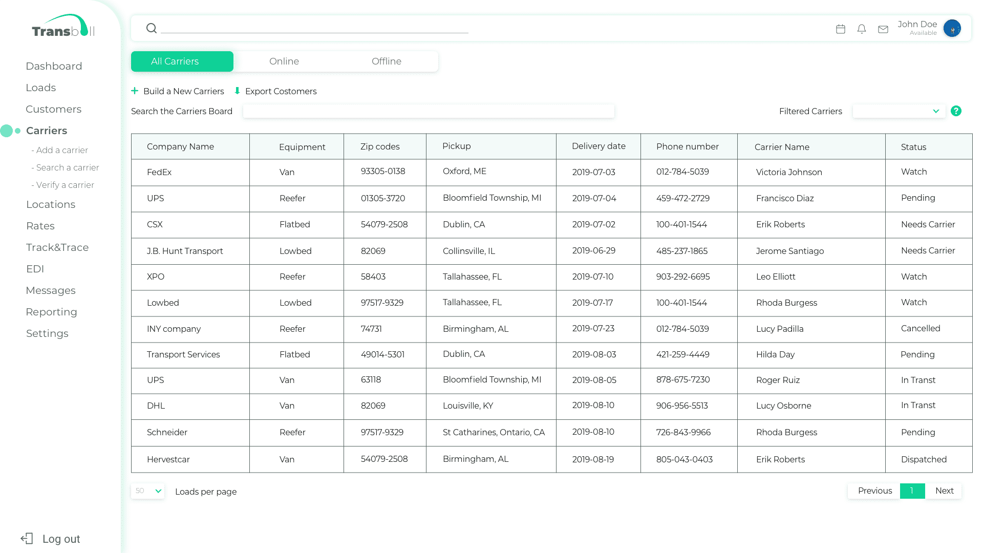 carriers page