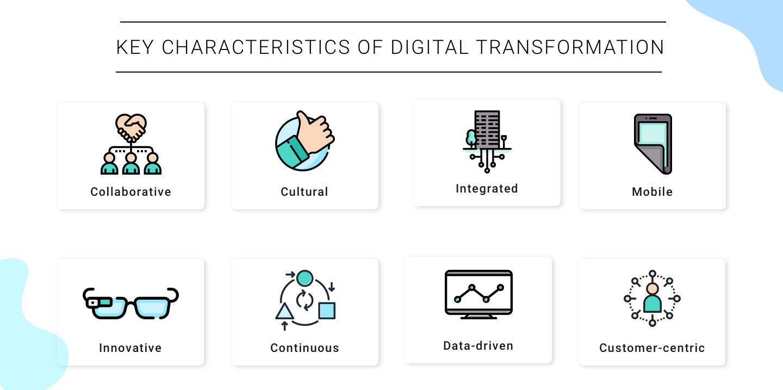 characteristics of digital transformation