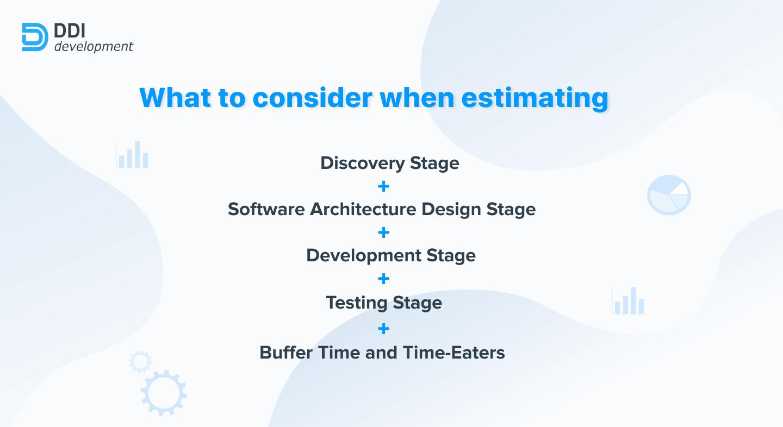How to estimate development time