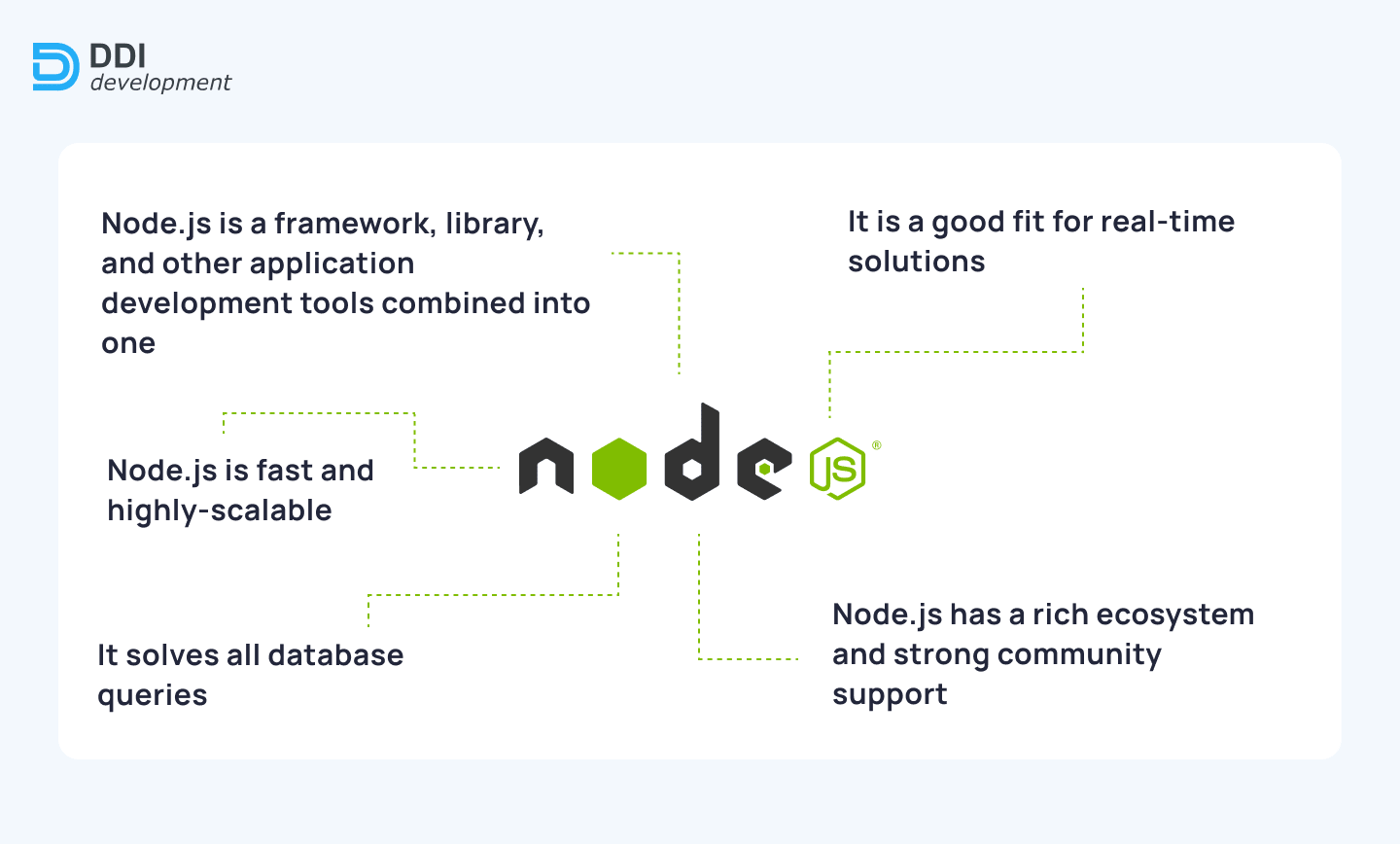 expertise of Node.js Engineers