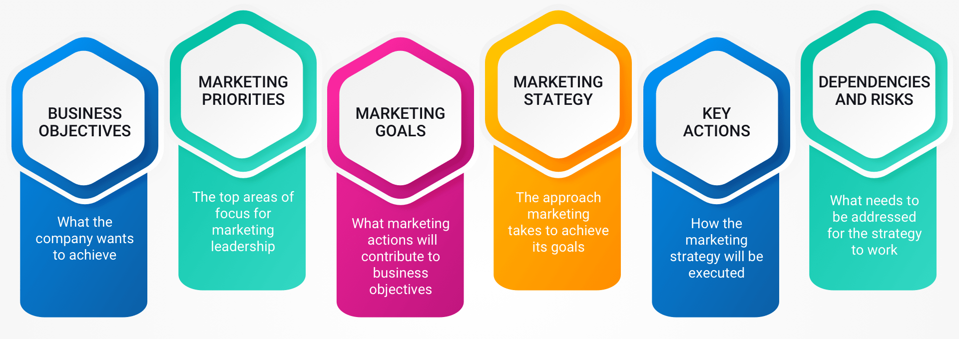 marketing plan for startup company