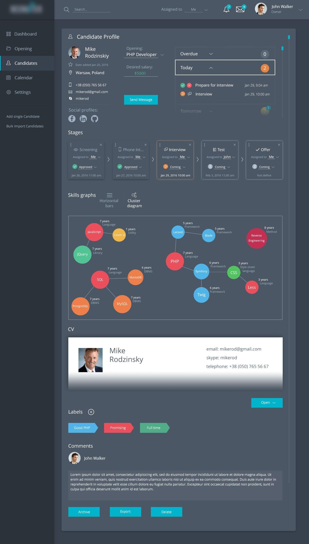 Candidates profiles