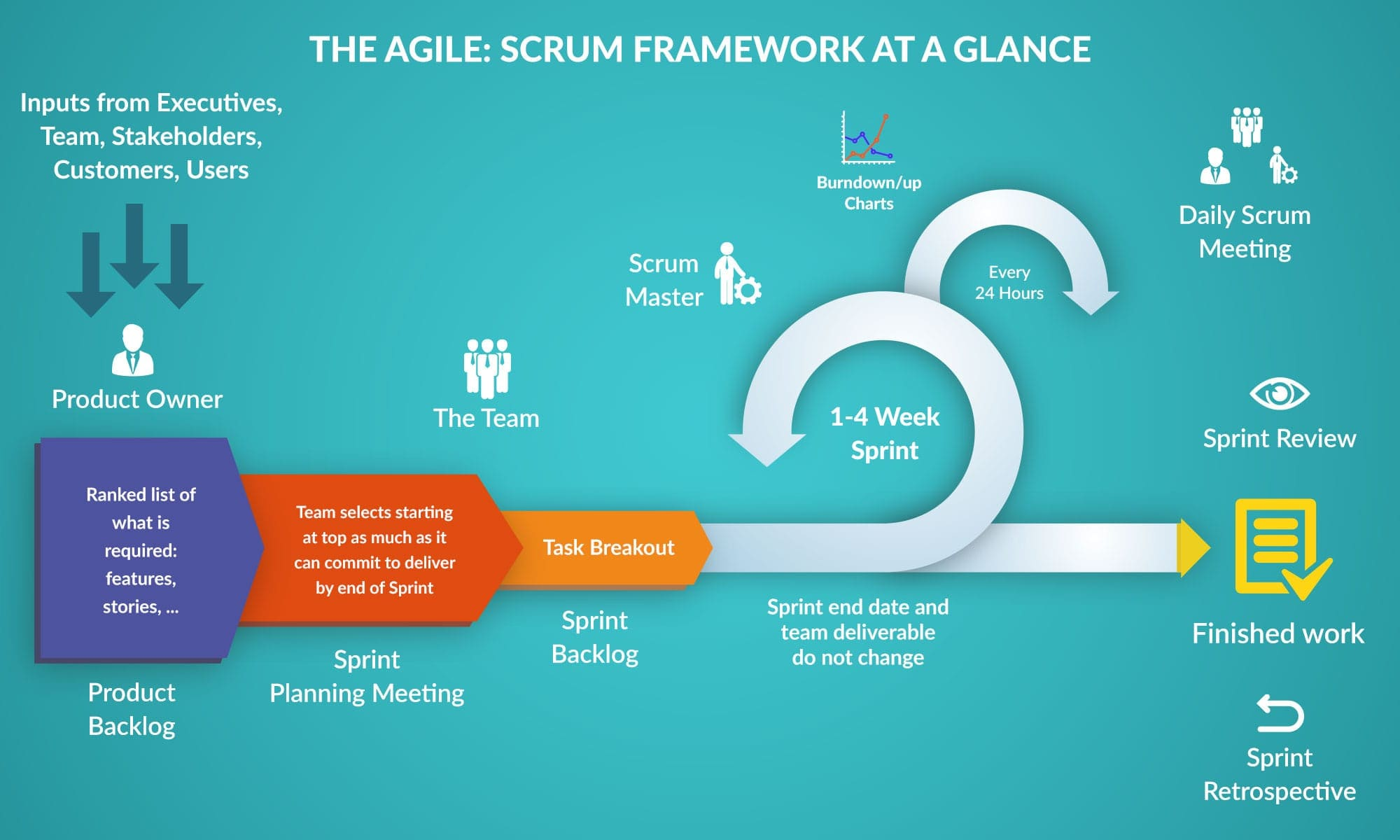 a profile overview of agile manufacturing Abstract: according to the manufacturing strategy consistency theory and literature review of agile manufacturing, the consistency model of agile manufacturing strategy is proposed, which points out the consistent relationships among agile manufacturing drivers, agility strategic objectives, enabling technologies, agility capabilities and.