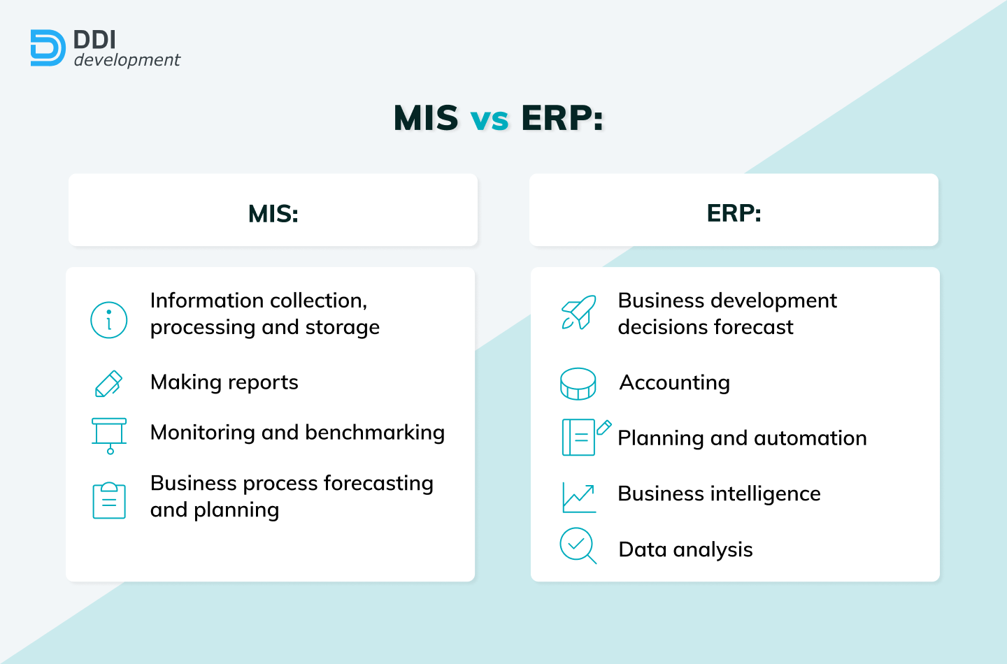 difference between MIS and ERP