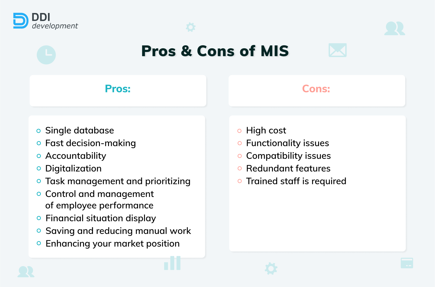 Pros and Cons of MIS