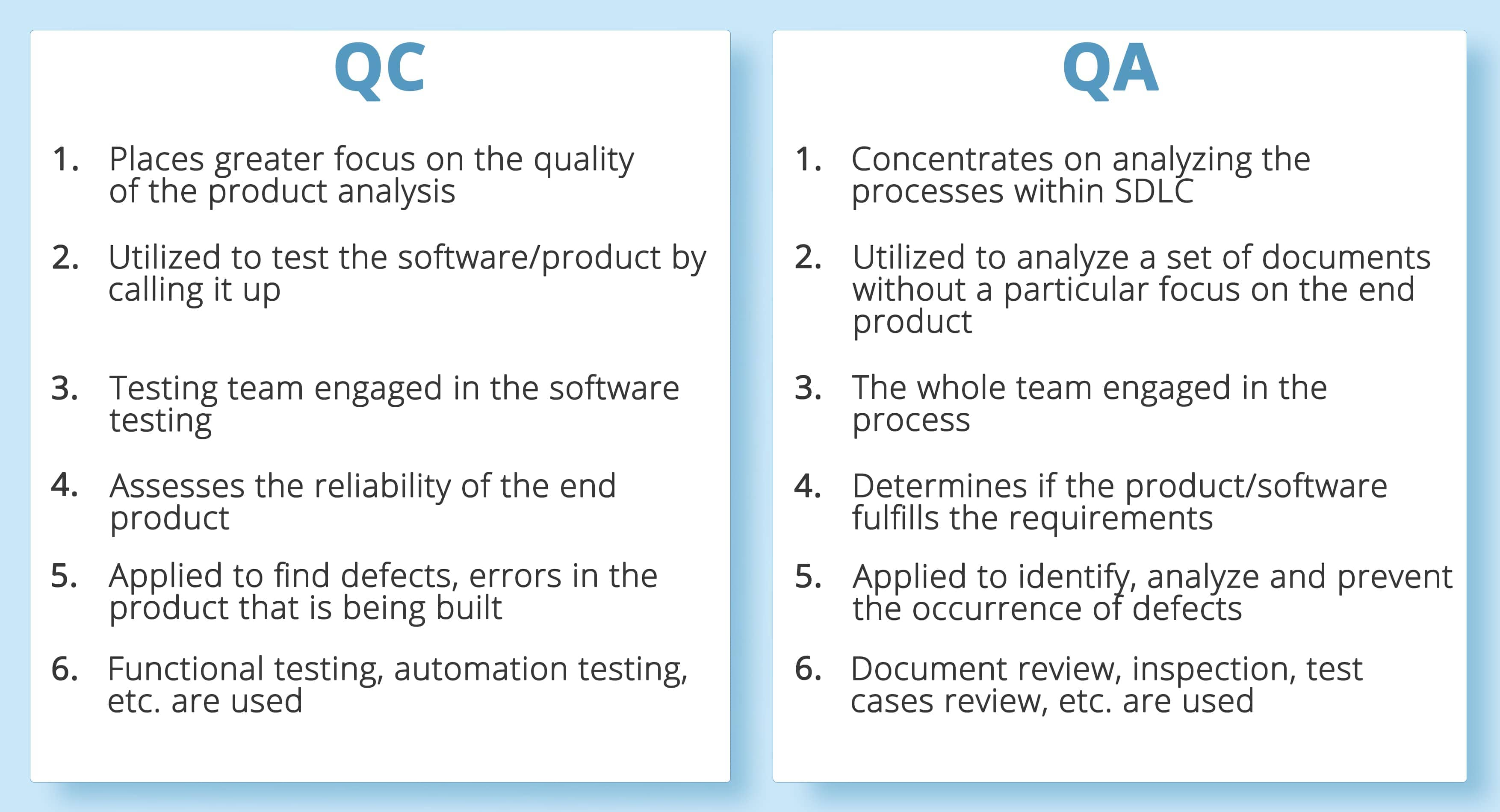comparison qa and qc