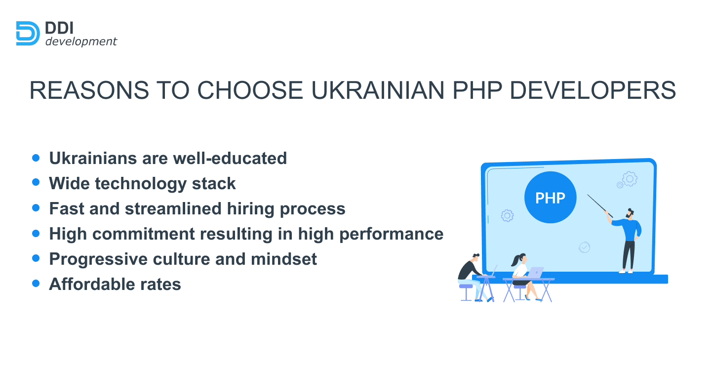 why you should hire Ukrainian PHP Developers