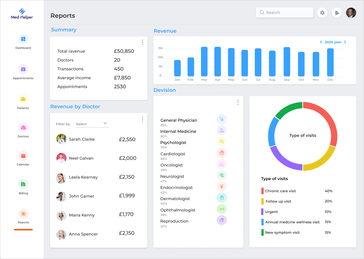 Reports feature