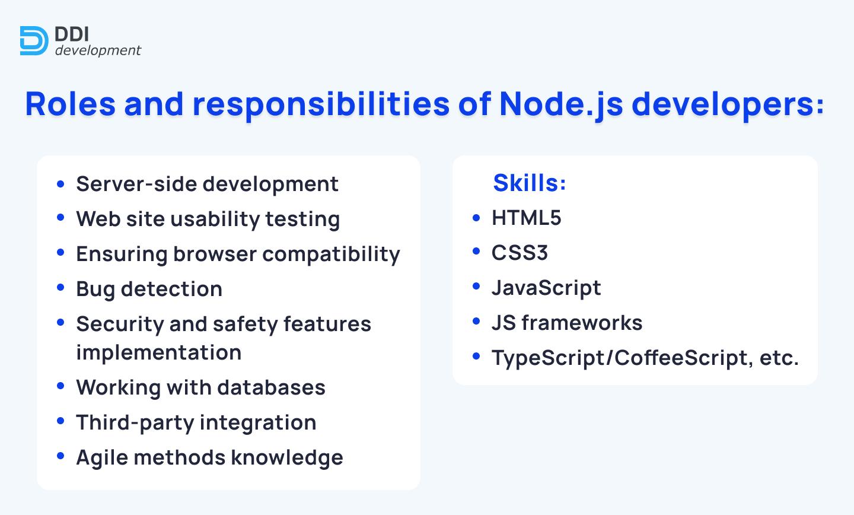 Skills of Node.js Engineers