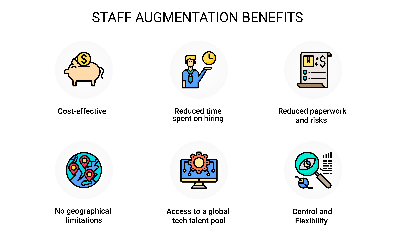 staff augmentation benefits