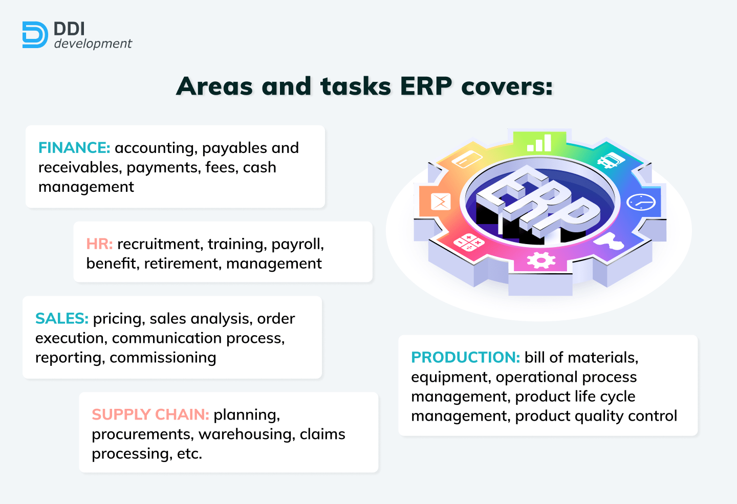 areas and tasks erp covers