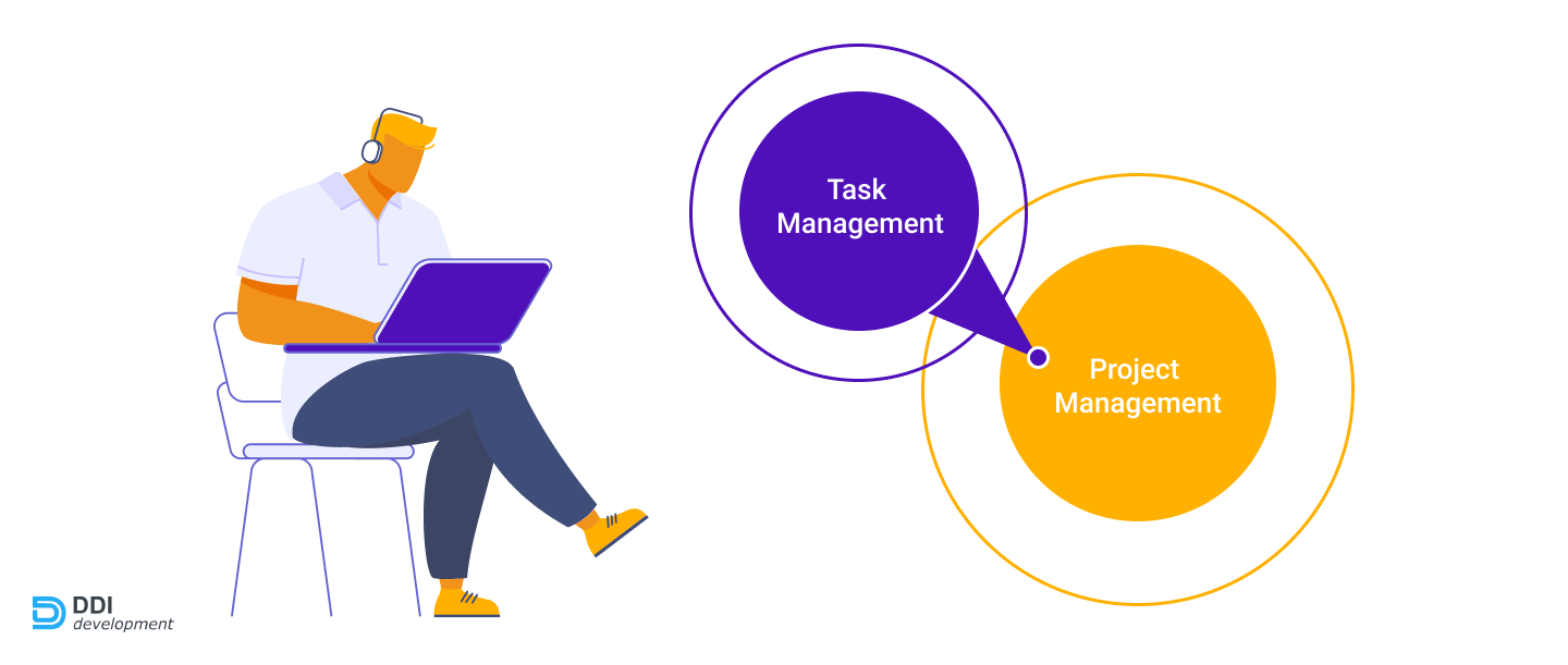 Task management system vs project management system