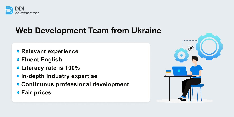Web Development Team from Ukraine