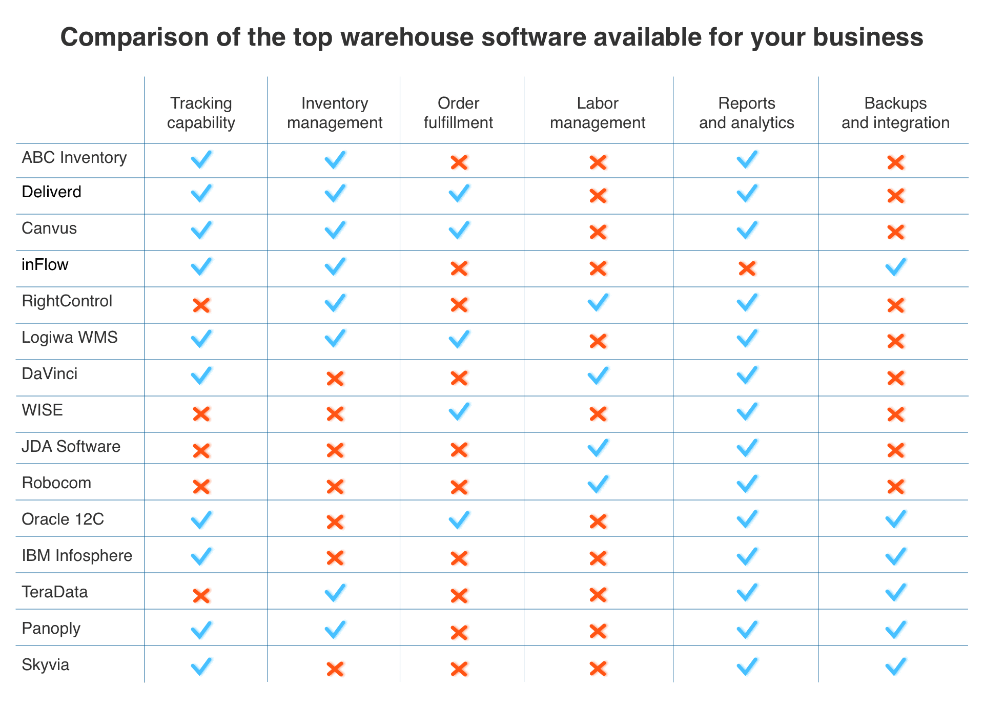 top warehouse software