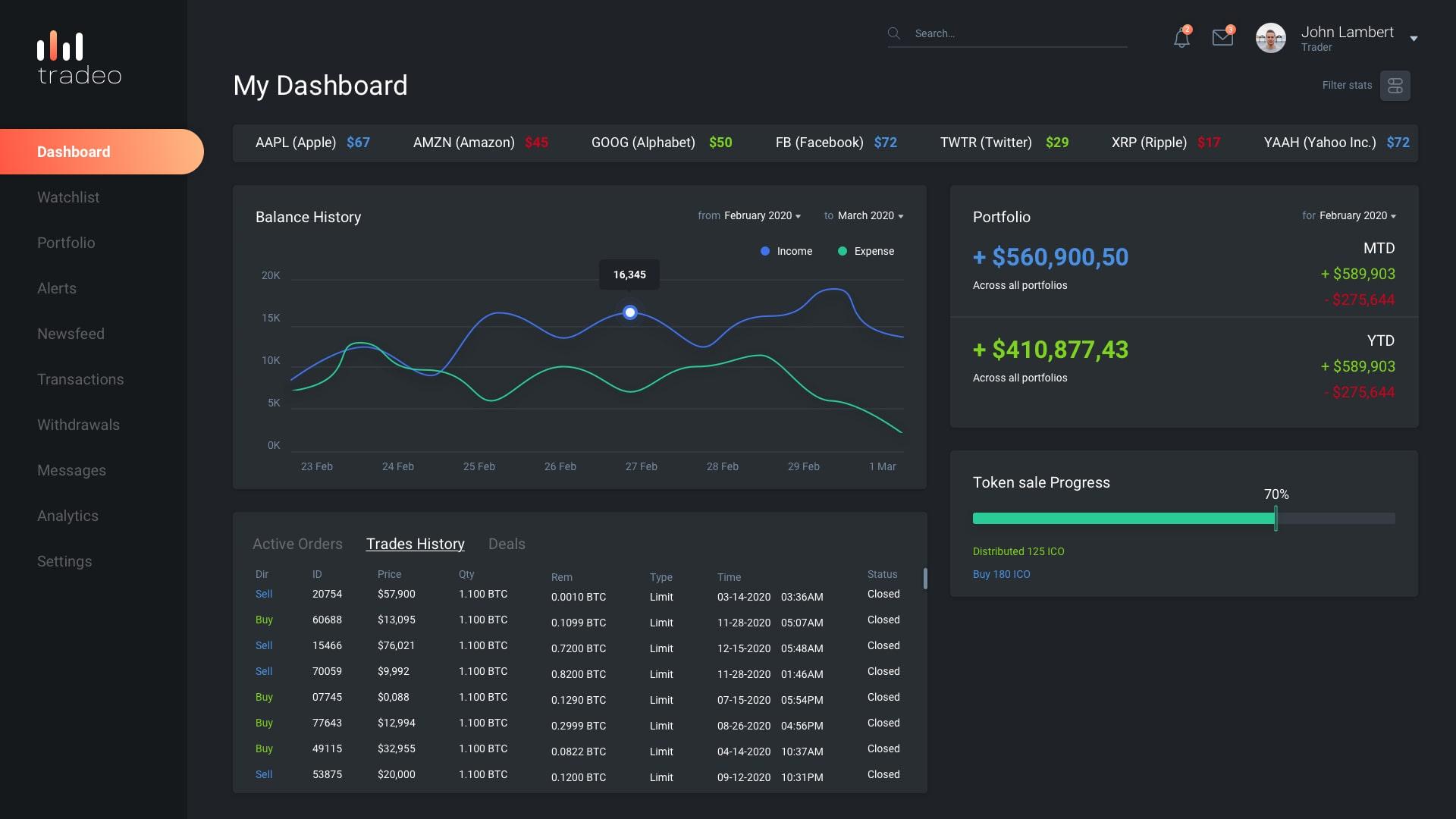 trader dashboard