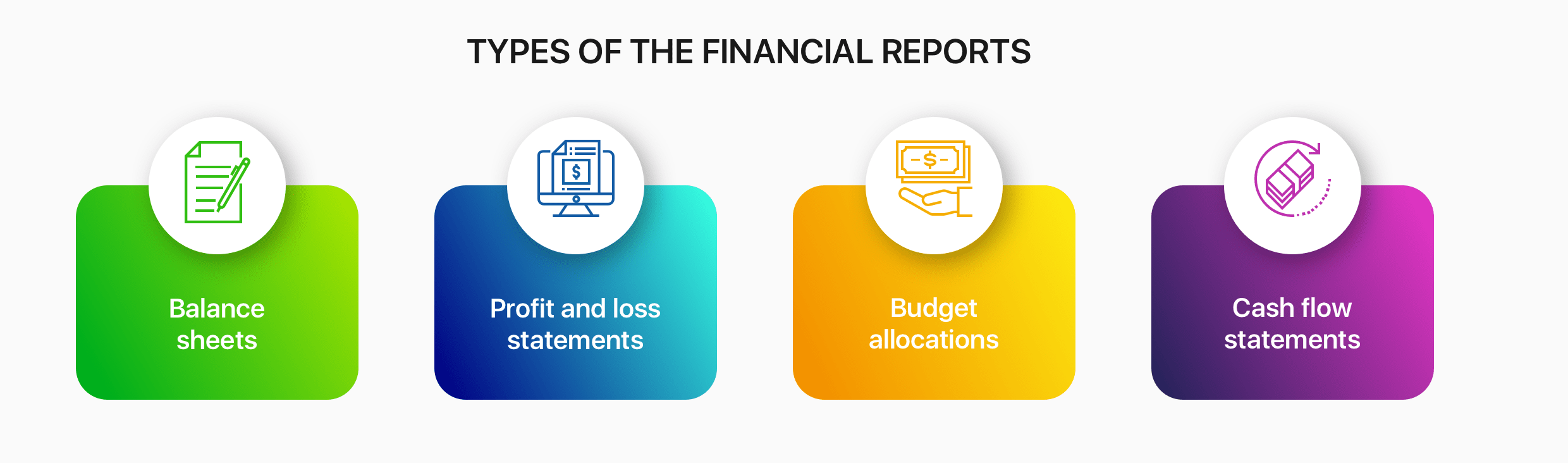 types of the financial reports