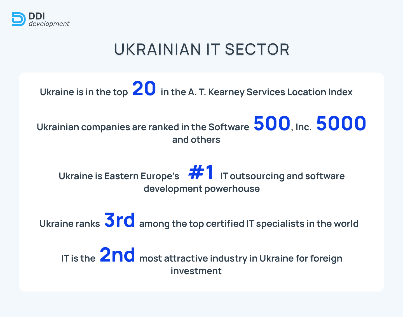 Ukrainian IT Sector