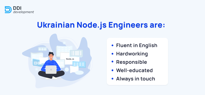 Ukrainian Node.js Developers in 2021