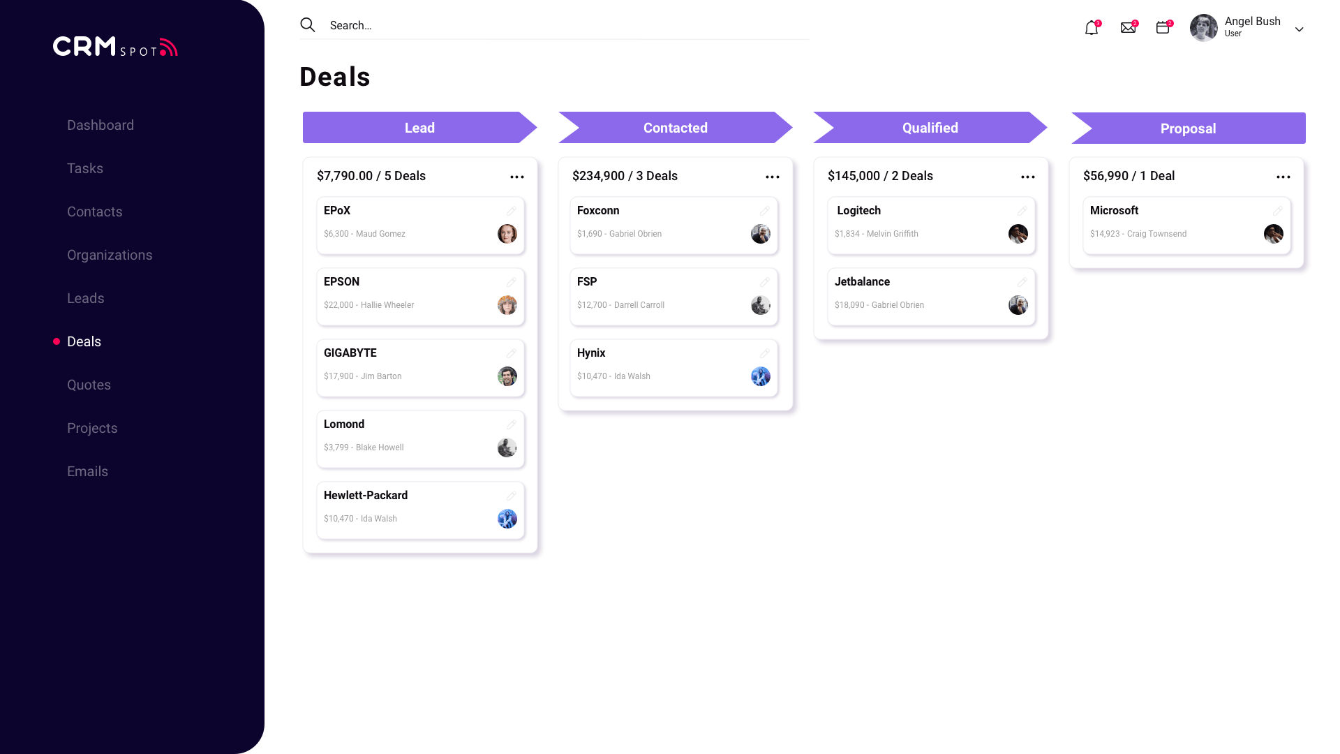 Leads feature