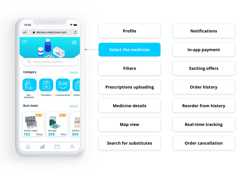 user module