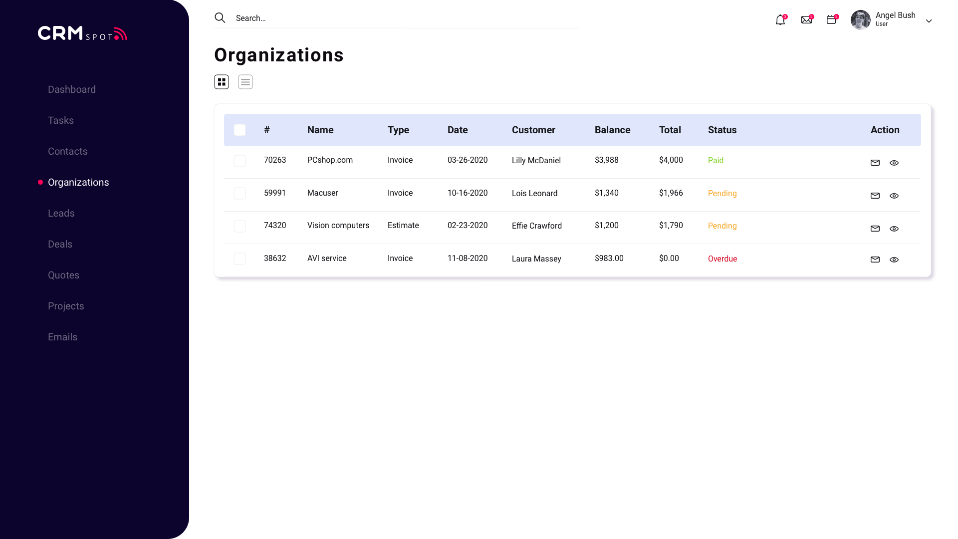 Organizations feature