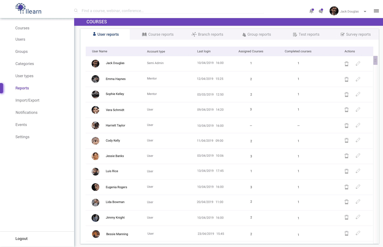 rapports utilisateurs