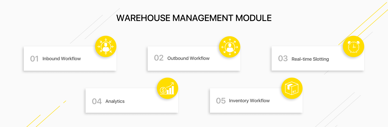Warehouse management module