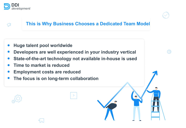 choose dedicated team