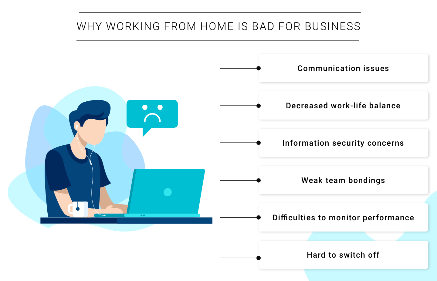 Why WFH is bad for business